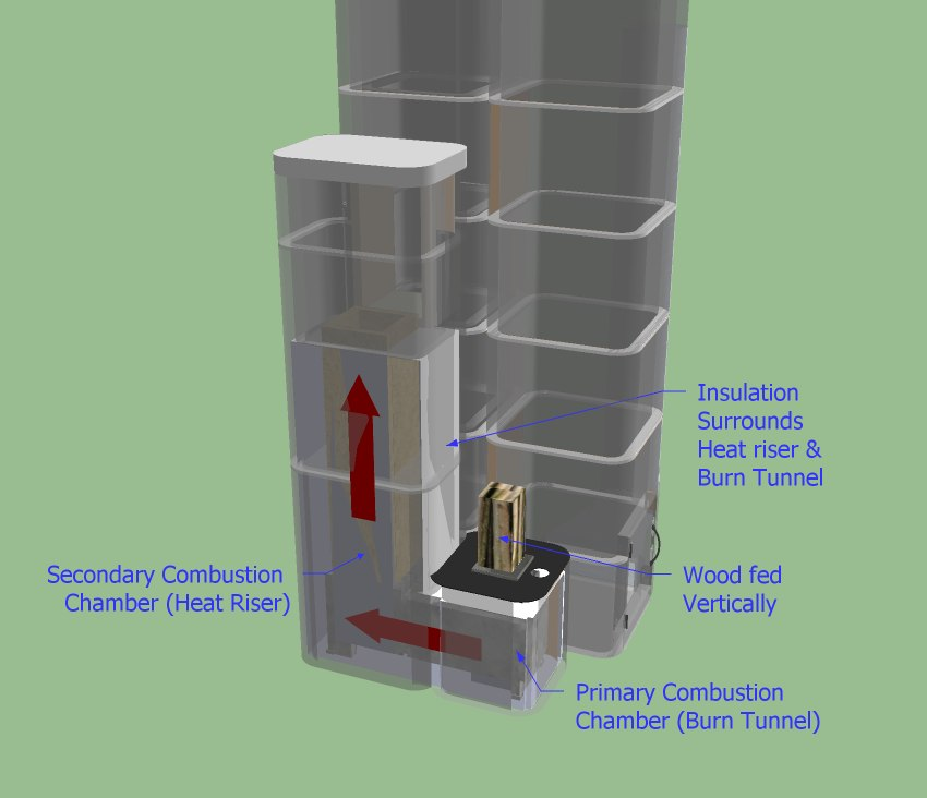castle-combustion-chamber.jpg
